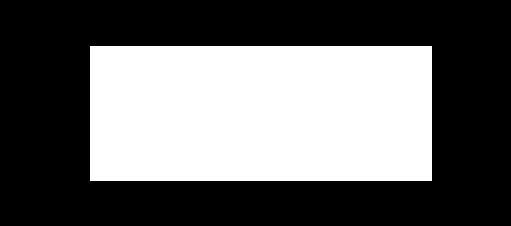 Kunde EA