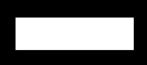 Kunde Granini